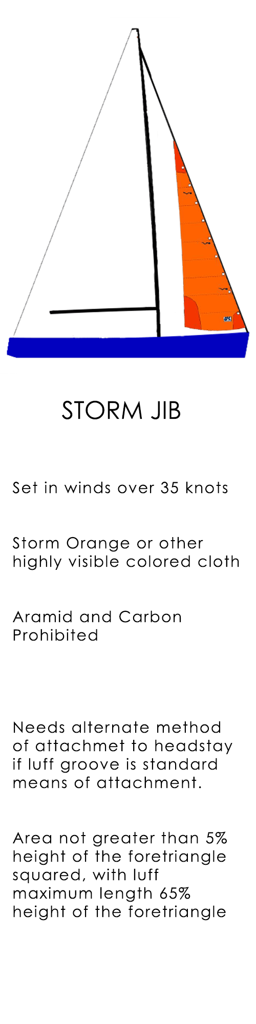 UK+Sailmakers+Storm+Jib