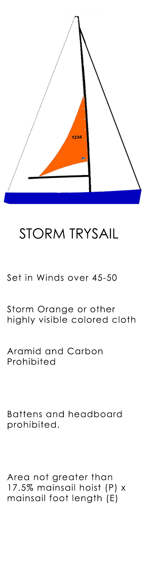 UK+Sailmakers+Storm+Trysail