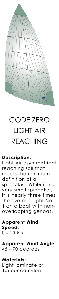 UK+Sailmakers+Code+Zero+Light+Air+Reaching