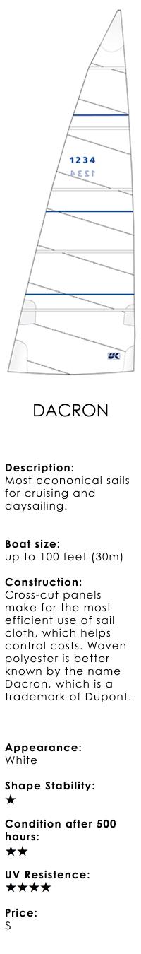 dacron-cruising-Großsegel