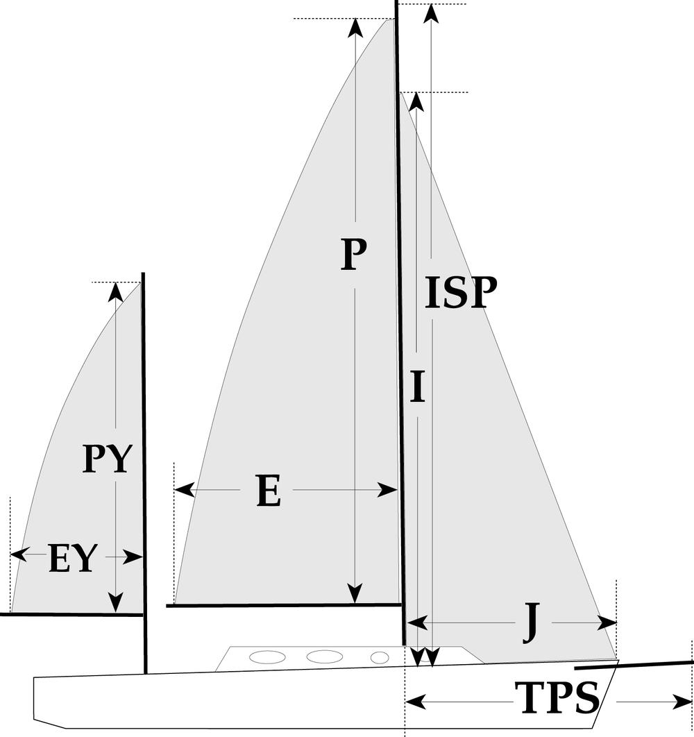 1.3 - Rig Dimensions — UK Sailmakers