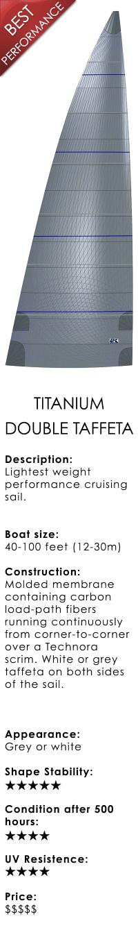 titanium-cruising-Großsegel