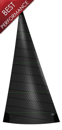 titanium-cruising-mainsail