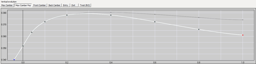 J109 FSI Camber Position graph.png