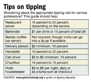 Tipping.  Remind me why we do it this way?