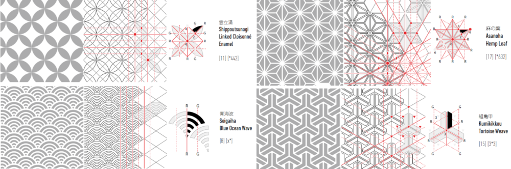 Traditional Japanse Patterns .  You've probably seen some of these before, especially the  seigaiha  pattern at lower left.  Images taken from  Patterns and Layering: Japanese Spatial Culture, Nature and Architecture .  You can download a pdf of the first chapters   here  .  I'm waiting for Amazon to get the whole book in stock so I can get a hard copy.