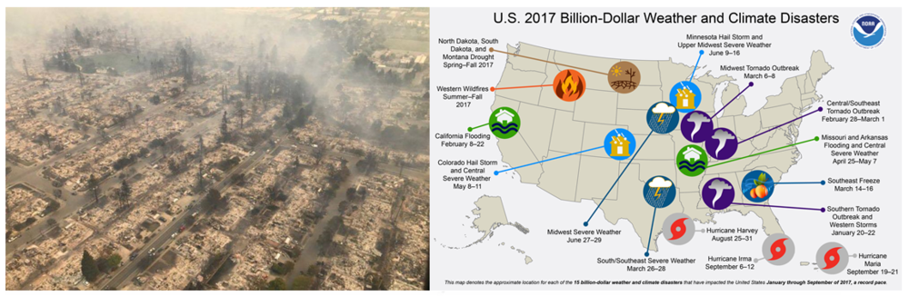 Sonoma Wildfire & 2017 Natural Disasters