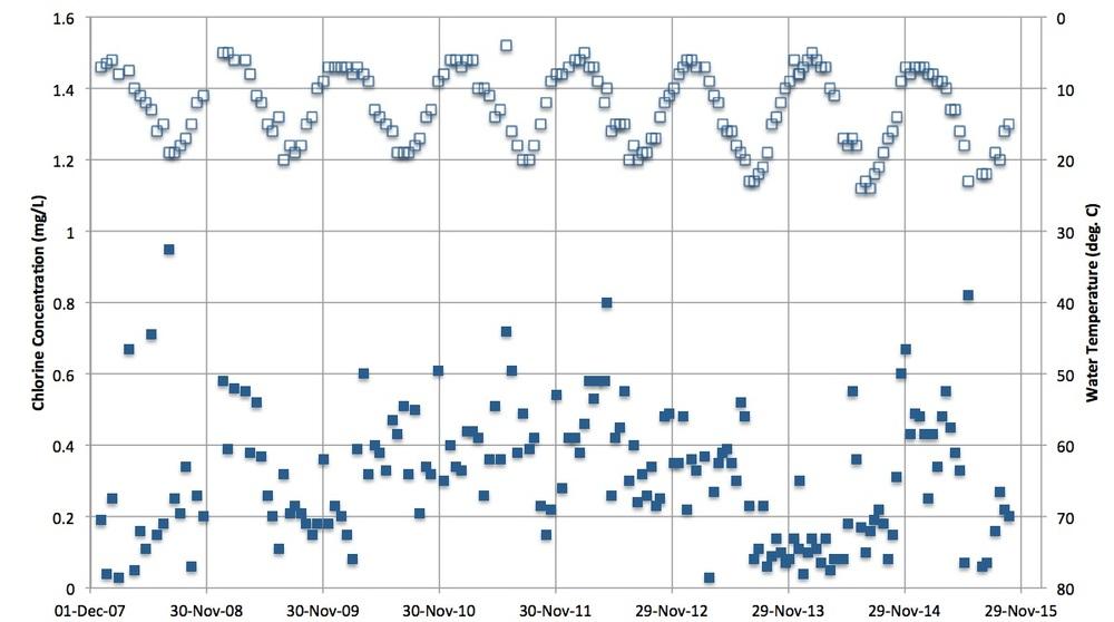 cl-decay analysis.jpg
