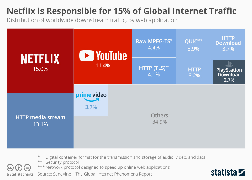 Billion-channel-TV.jpg