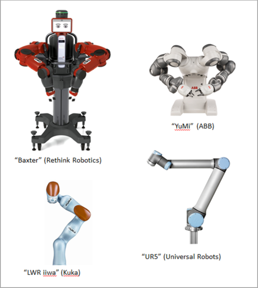 Figure 2: Collaborative Robot Examples