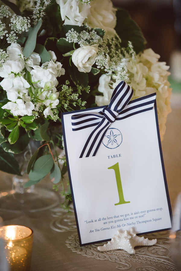 Navy + Green Kiawah Island wedding at The River Course by amelia + dan photography