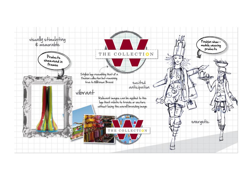 Atractivo Wilkinson Picture Frames Ideas - Ideas Personalizadas de ...
