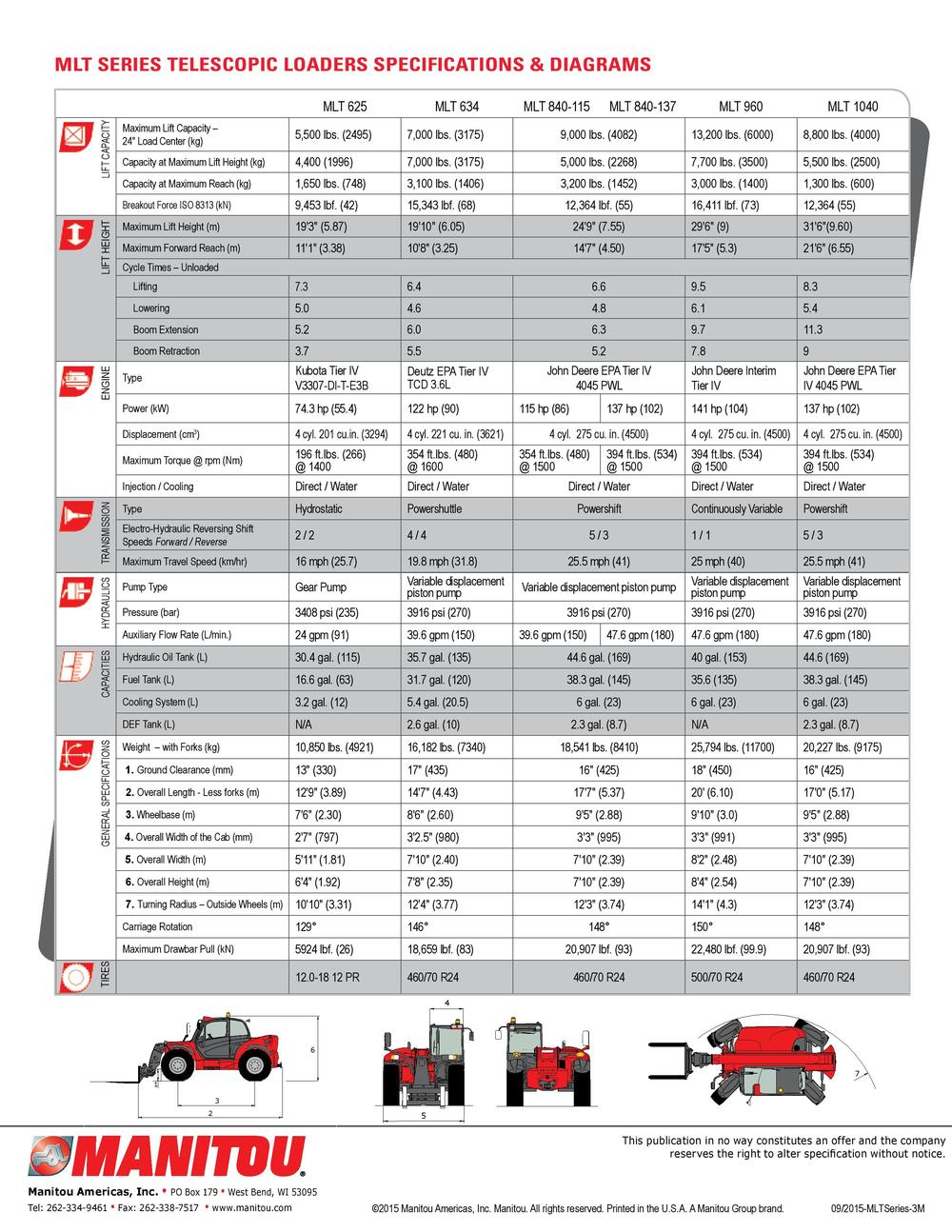 mlt-series-full-line1-page-001.jpg