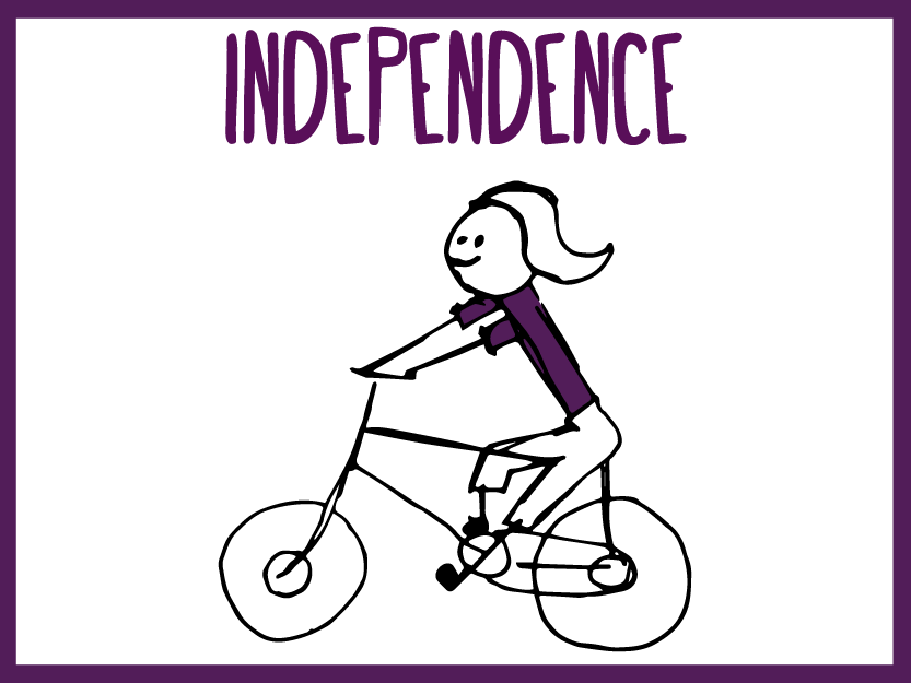 Independence: Learn more about Community Resources