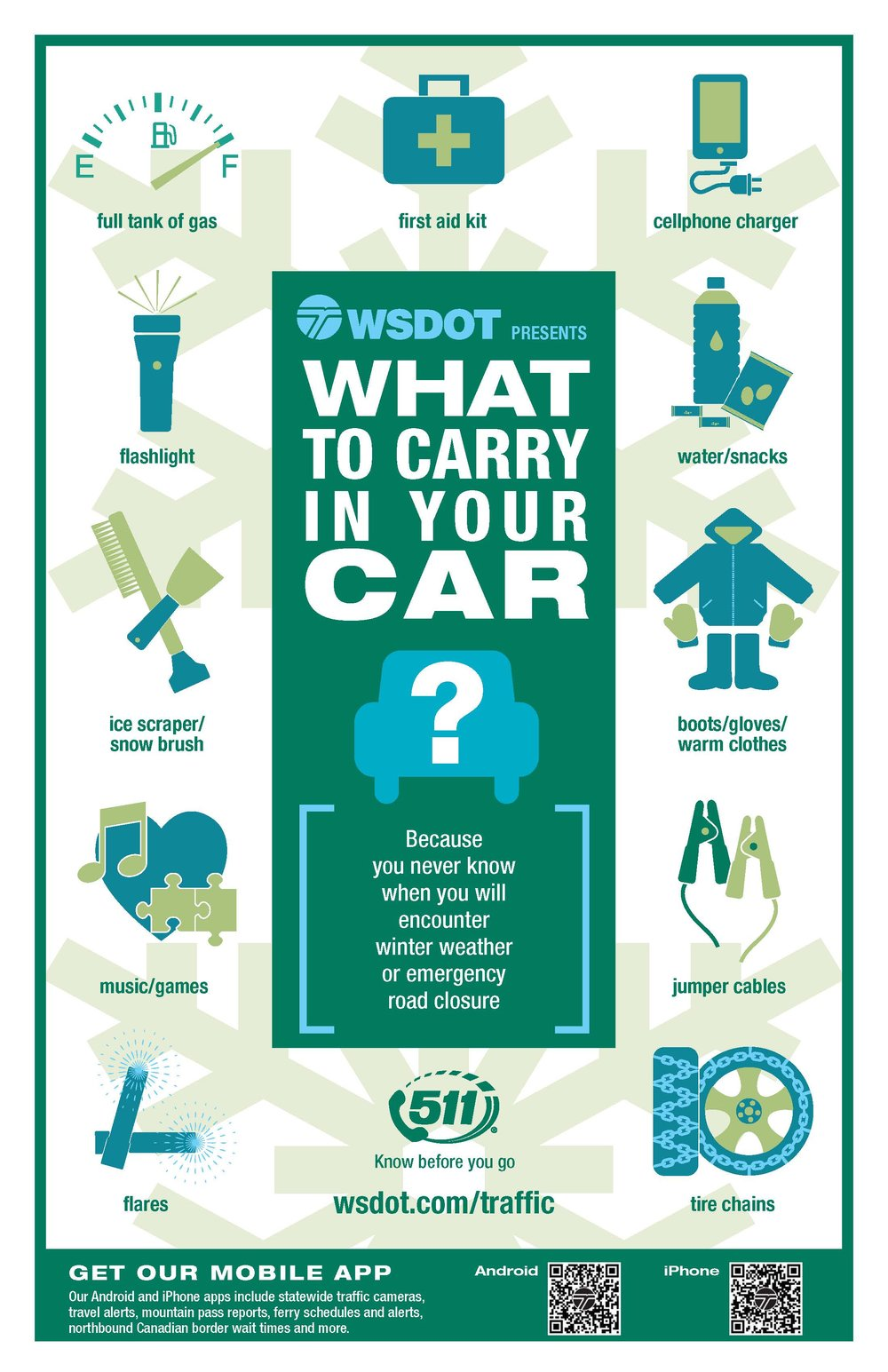 https://www.wsdot.com/winter/files/WhatToCarry2016.pdf