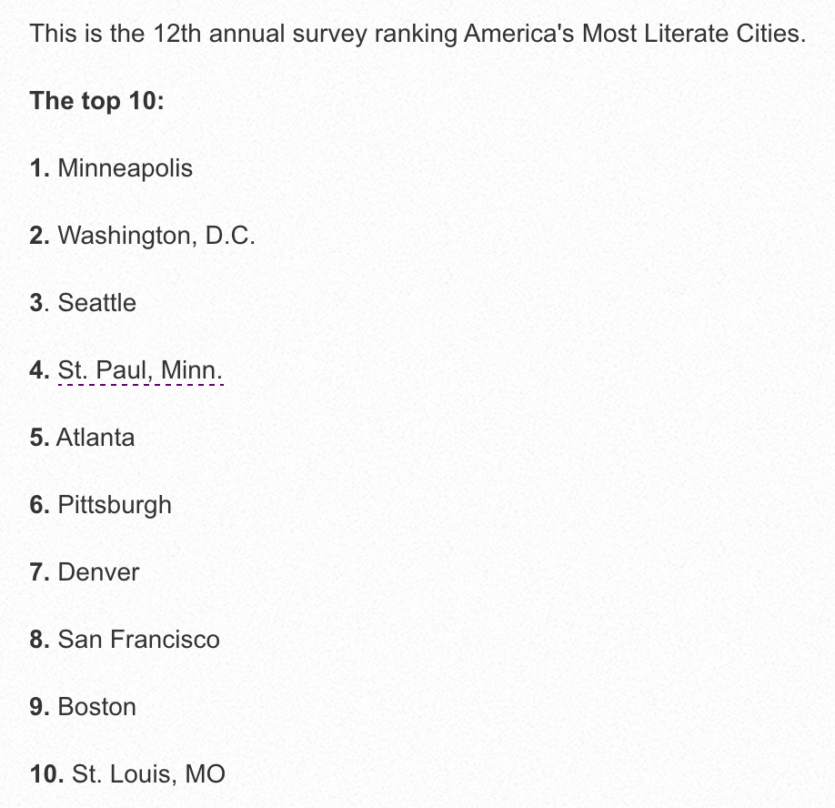 From http://www.usatoday.com/story/life/books/2015/04/10/americas-most-literate-cities-minneapolis/25531751/
