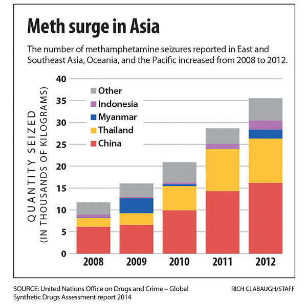 From http://www.csmonitor.com/World/Asia-Pacific/2015/0503/Breaking-Bad-in-China-how-meth-is-spreading-across-rural-heartland
