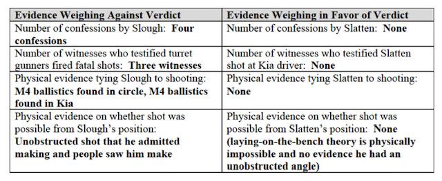 Nick Evidence Chart.jpg