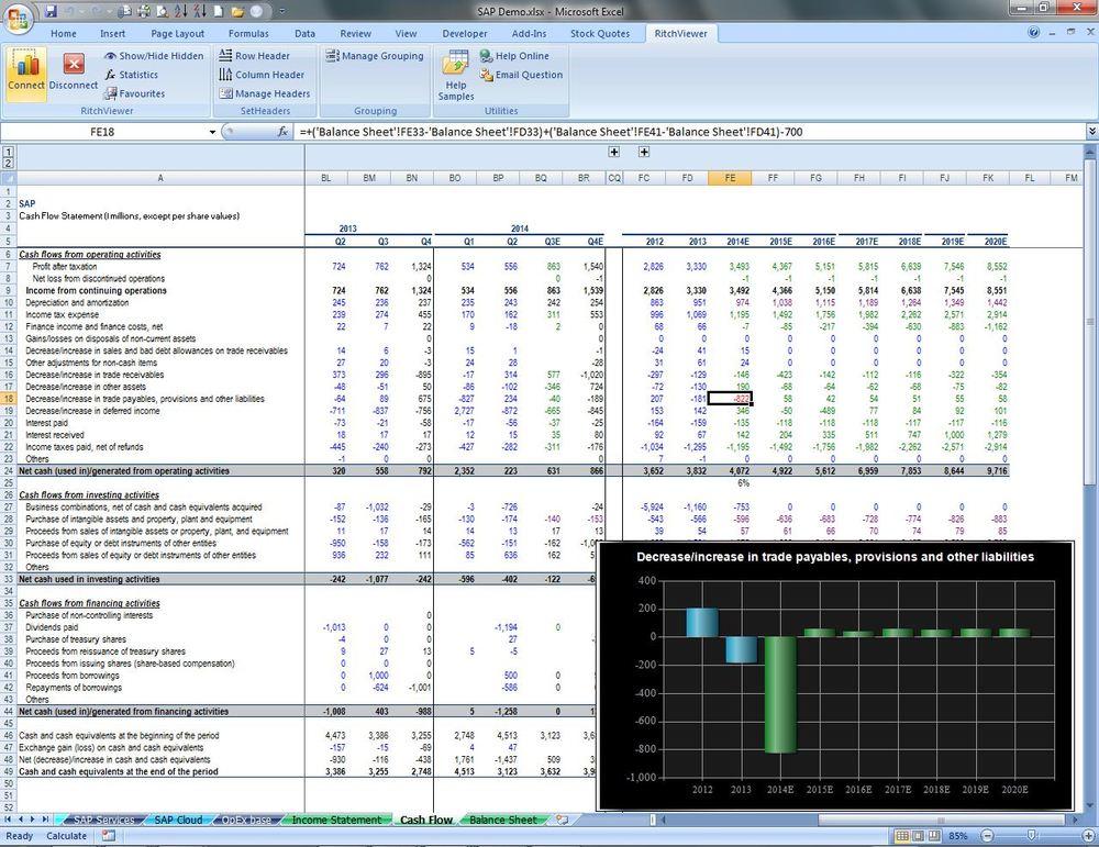SAP Demo