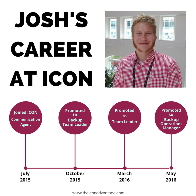 Josh started with ICON in July 2015 and now 10 months later he is the backup for the Operations Manager!