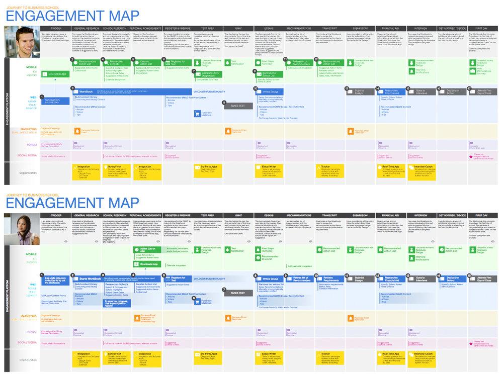 Gmac-Engagementmaps.jpg