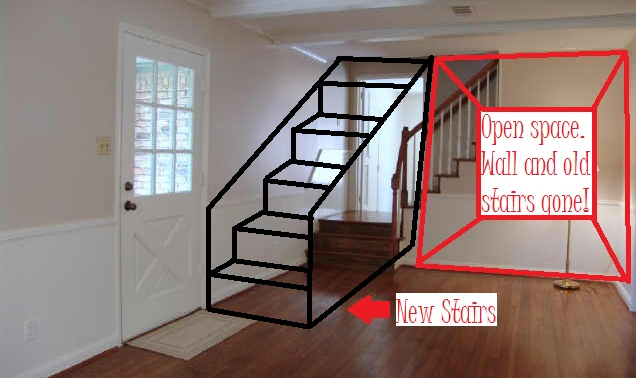 A Staircase Can Be Quite A Focal Point For Anyone Entering Your House. As A  Homeowner, You Need To Be Very Careful When Deciding To Remodel Your  Staircase.