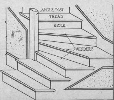 building stairs can be very difficult for anyone and building safe stairs requires exact measurements there really is no room for error precise planning - Building Stairs