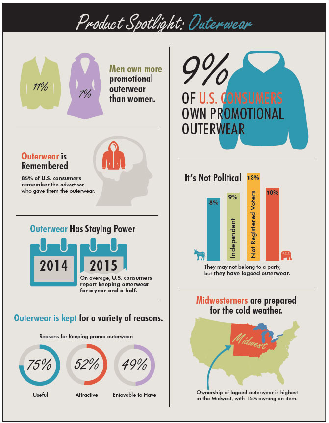product-spotlight-outerwear-2014.jpg