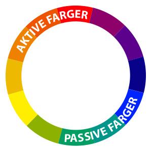 aktiv passiv farge.jpg