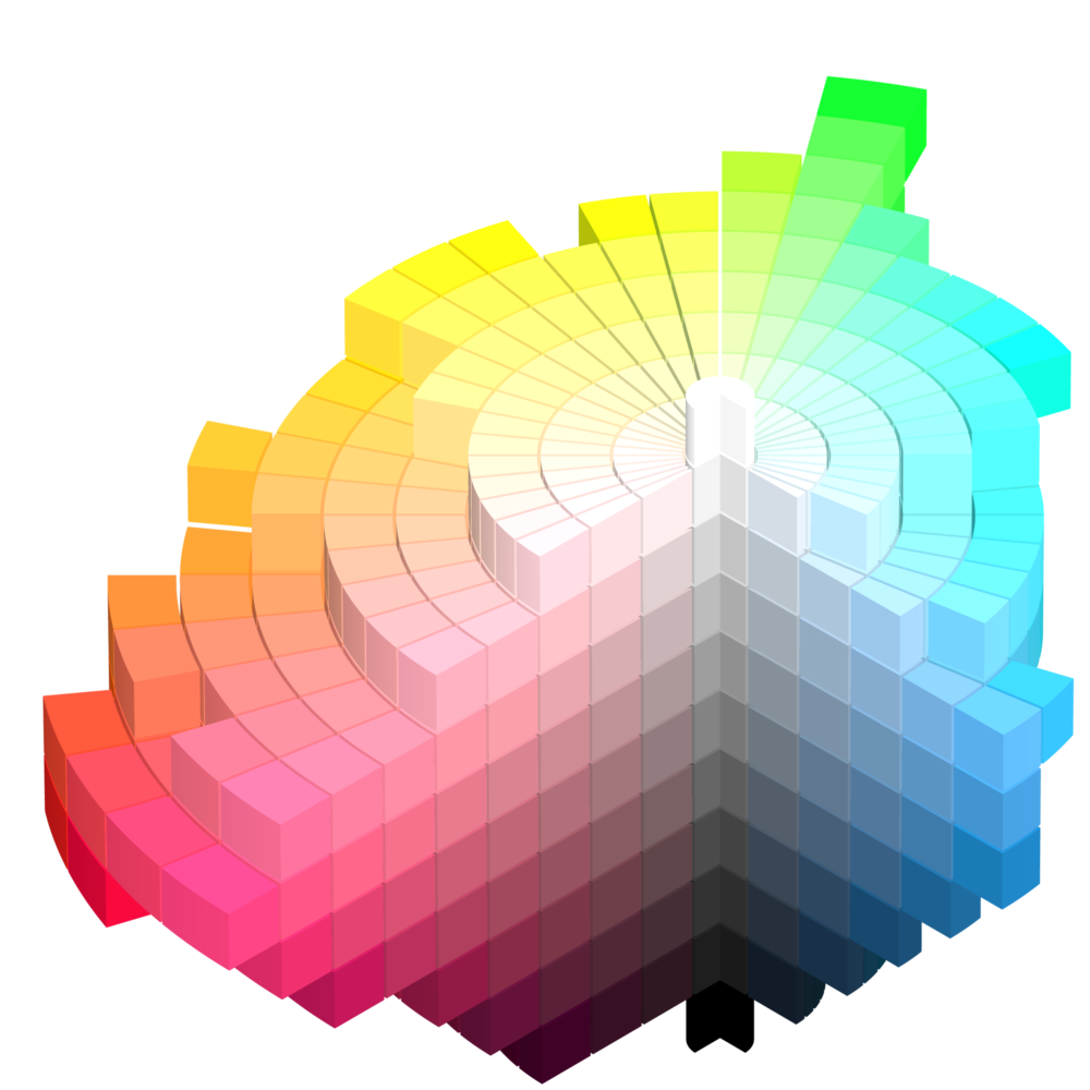 munsell_1929_color_solid_cylindrical_coordinates_0.png