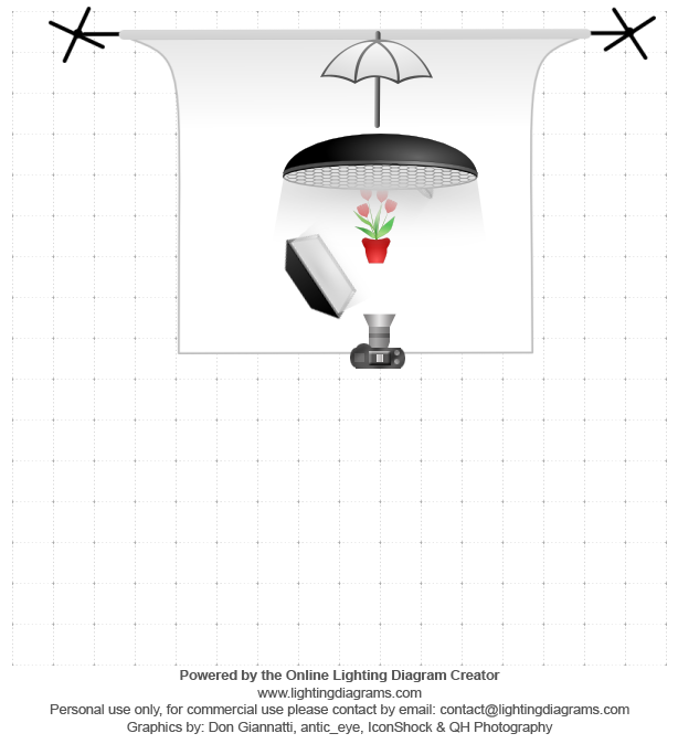 lighting-diagram-1529516533.png