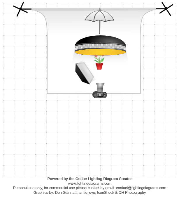 lighting-diagram-1529518407.png
