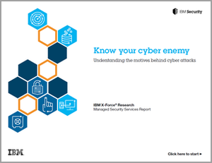 Know your Cyber Enemy