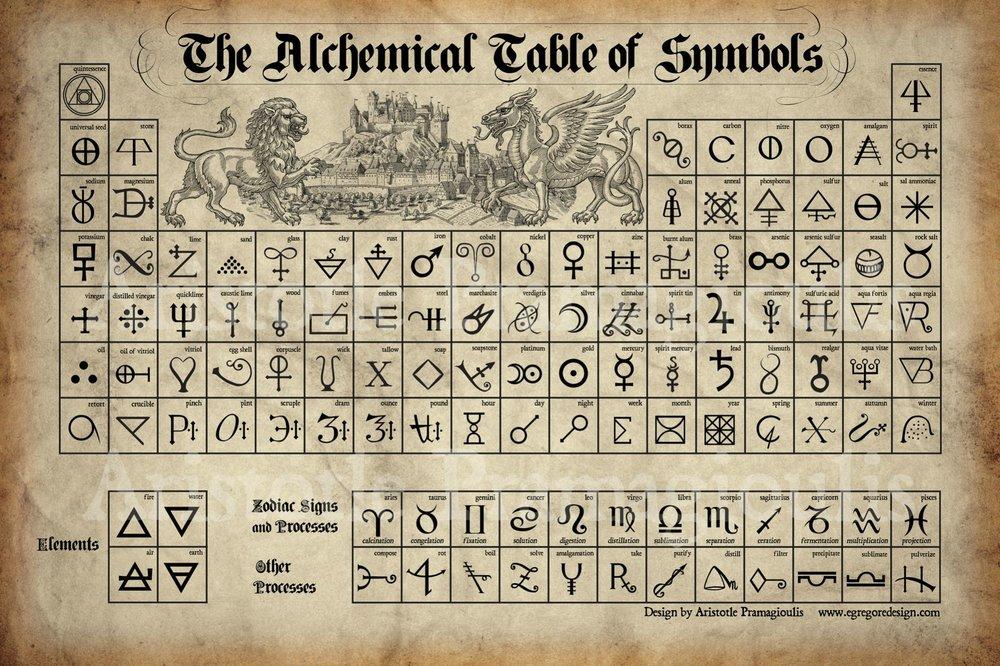 alchemy symbols 2.jpg