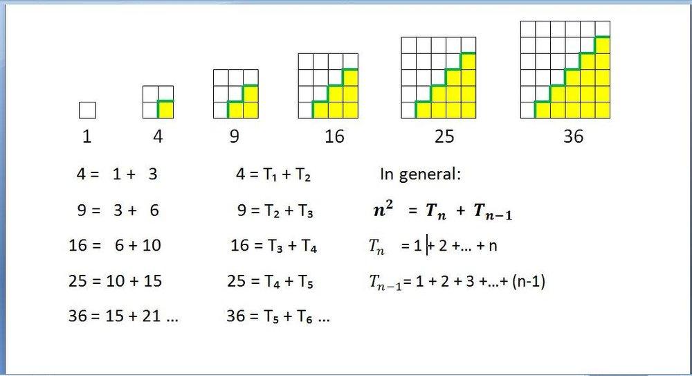 square numbers.jpg