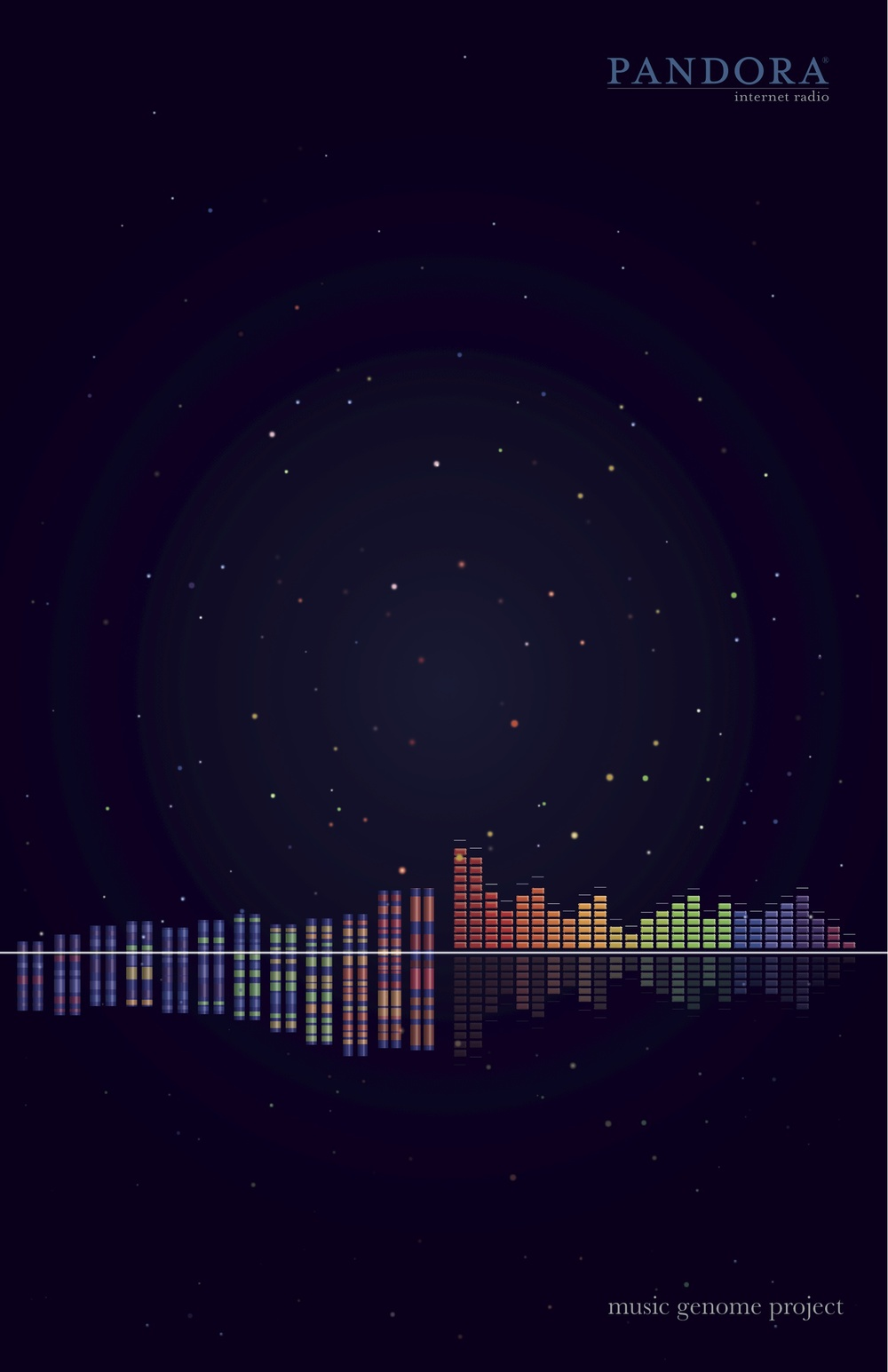 This promotional poster for Pandora is based on the concept of the Music Genome Project
