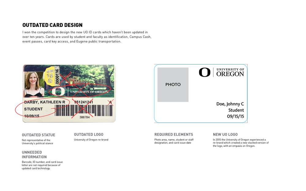 Uo Id Card Process Kathleen Darby