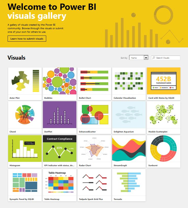 Visuals Gallery _ Microsoft Power BI_2015-10-20_09-34-16.jpg