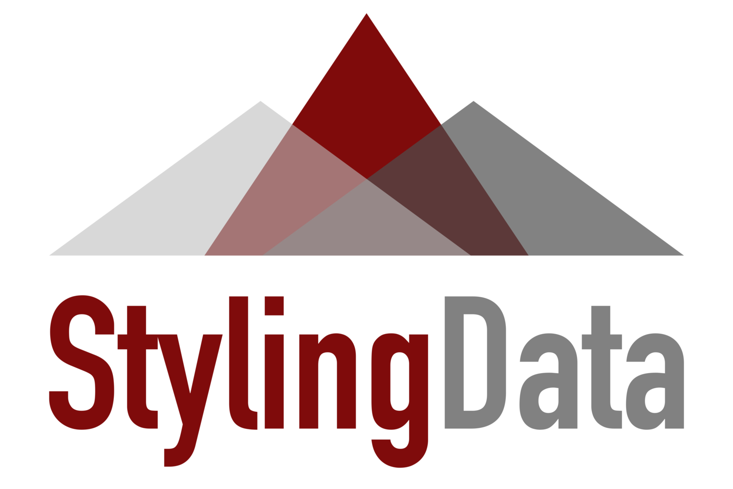 Styling Data