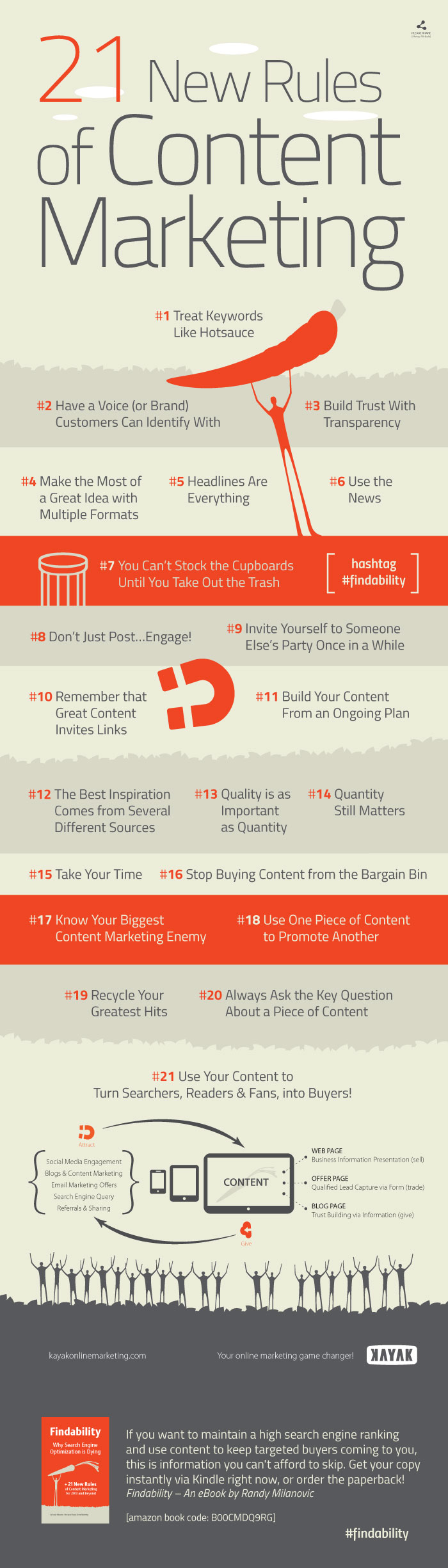 Vivid Content Marketing Infographic 21 New Rules.jpg