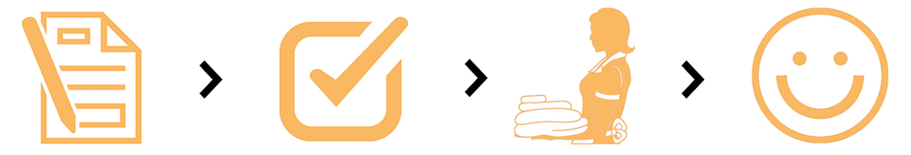 proces_oranje_nieuw.jpg