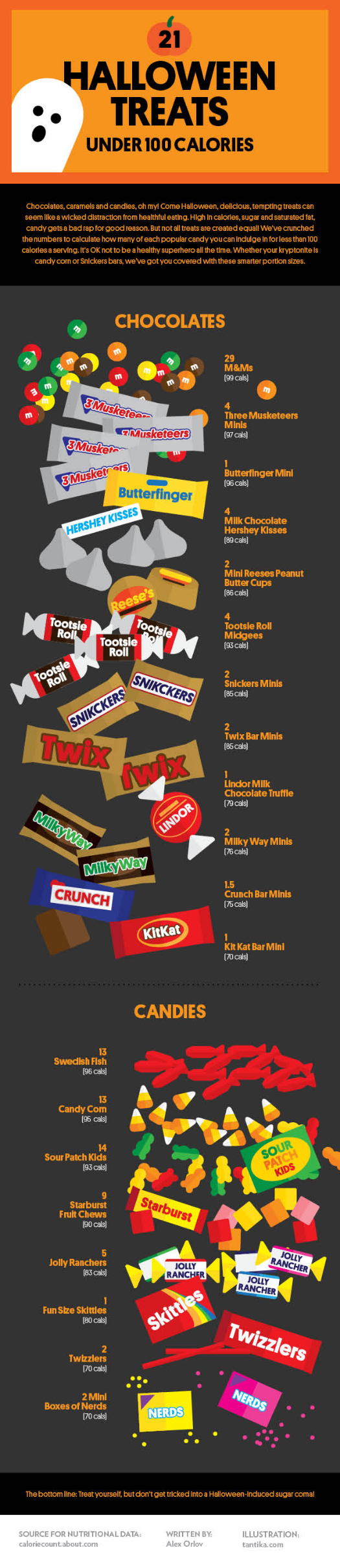 Halloween-Candy-at-100-Calories-or-Less-INFOGRAPHIC.png