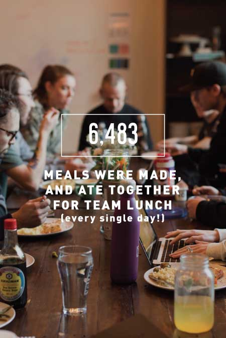 TEAM-LUNCH.jpg