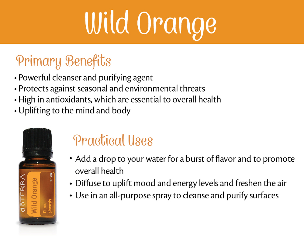 Feature Oil of the Month