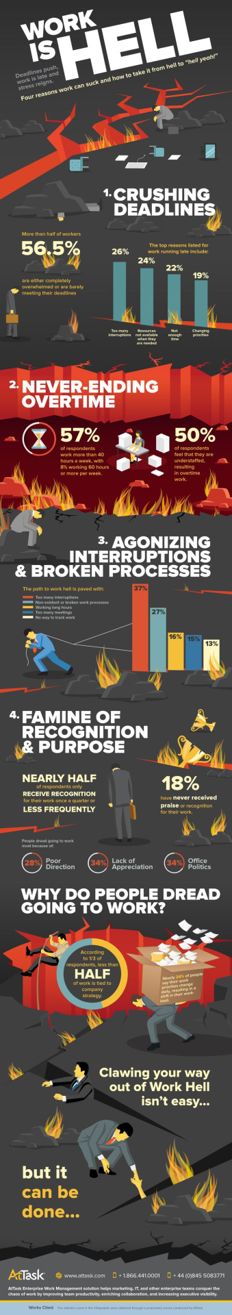 Work can be Hell, so what are some root causes of dissatisfaction among #American workers?  http://www.pinterest.com/pin/160159330473170981/  | #Infographic #Infografia   http://click-to-read-mo.re/p/7JkS/53413f12