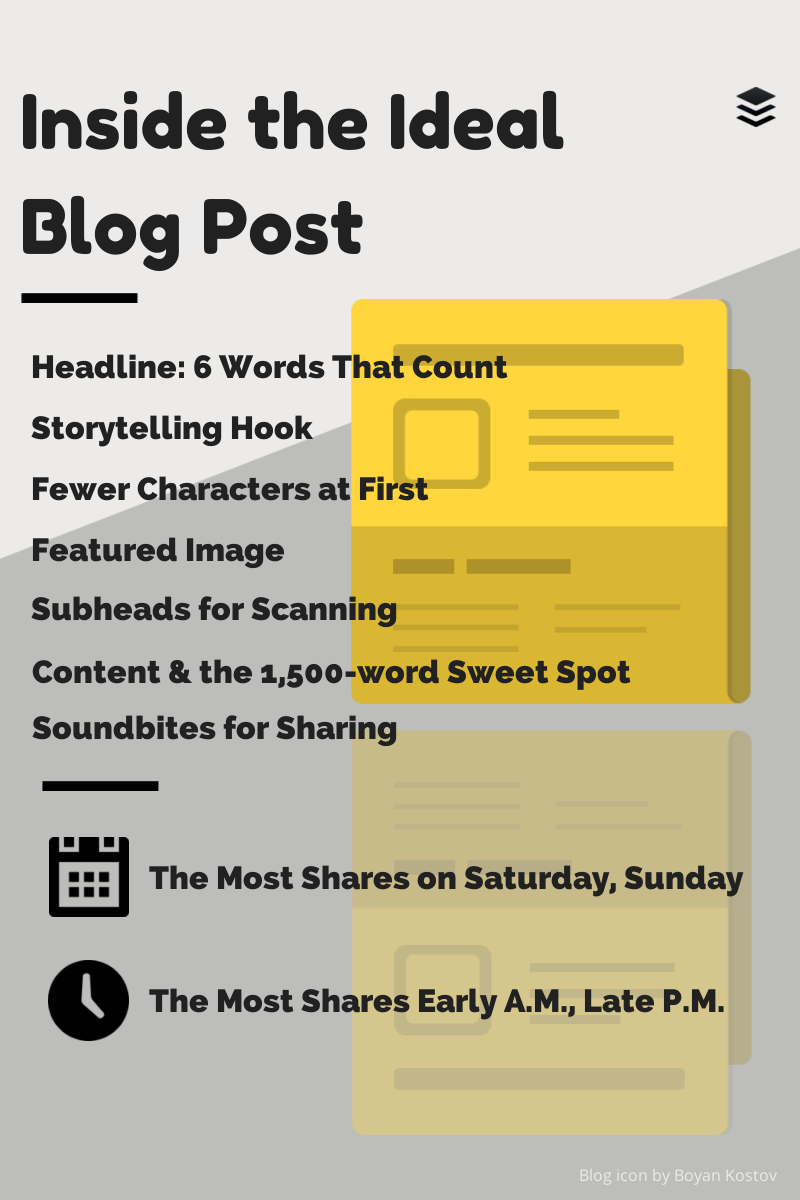 The 7 essential elements of a perfect blog post via +Buffer  The Data on Headlines, Length, Images and More. http://blog.bufferapp.com/perfect-blog-post-research-data Pin it: http://www.pinterest.com/pin/255368241345813938/ #contentmarketing http://click-to-read-mo.re/p/7CLz/53413f12