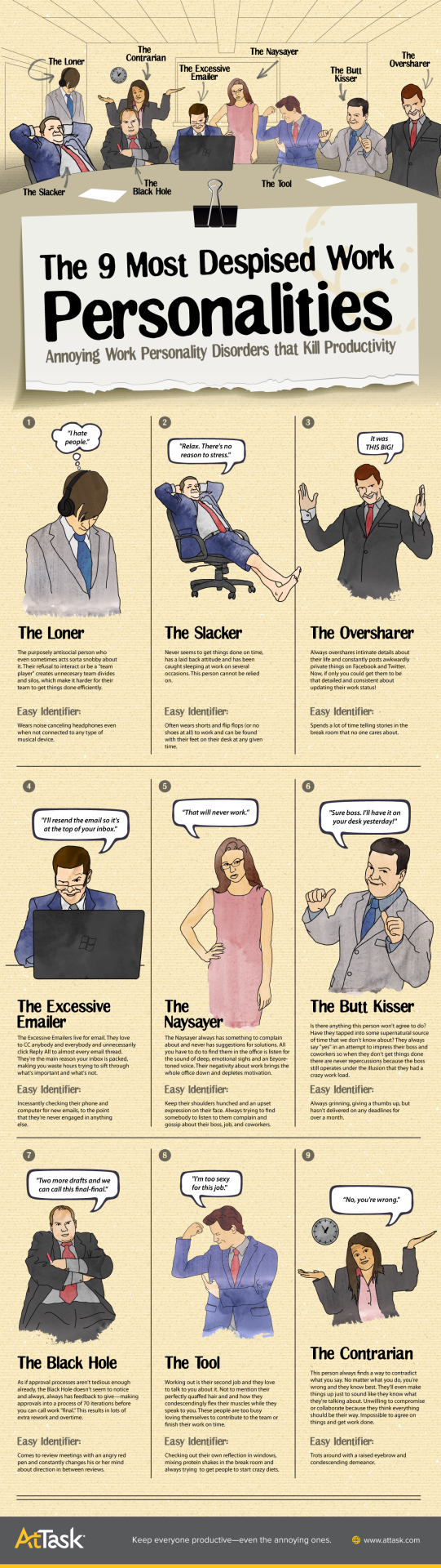 Which one of these is YOU, or know someone who is? | http://www.attask.com/despised-work-personalities?o=70160000000OFrOAAW | #OfficeSpace http://click-to-read-mo.re/p/7AHA/53413f12