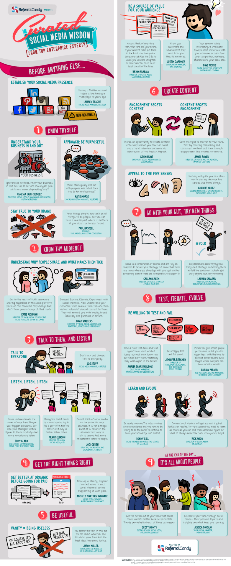 "27 Social Media Marketing Tips From Top Enterprise Experts   To enlarge image ->   i.imgur.com/ffE48UQ.png    Ever wondered, what do top marketing experts know that the rest of us might not be so clear about?   The folks at   +  ReferralCandy   have shared an infographic that covers some of the highlights from New York Times best selling author   +  Jay Baer  's ebook, in which he interviewed 27 top enterprise digital marketers about their wins and losses.   Here are some key takeaways:   ""Before anything else… establish your social media presence. Understand your business in and out. Understand why people share and what makes them tick. Talk to them and Listen. Get better at organic before going for paid. Be a source of a value for your audience. Create great content. Be willing to test and fail.""   Pin it:   http://www.pinterest.com/pin/381539399654399183/    Source:   http://blog.referralcandy.com/2014/05/19/curated-social-media-wisdom-from-top-enterprise-experts-infographic/    #socialmediatips   http://click-to-read-mo.re/p/7o3V/53413f12"