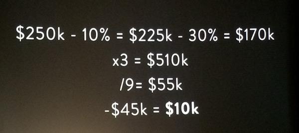 austin-saylor-budget-breakdown