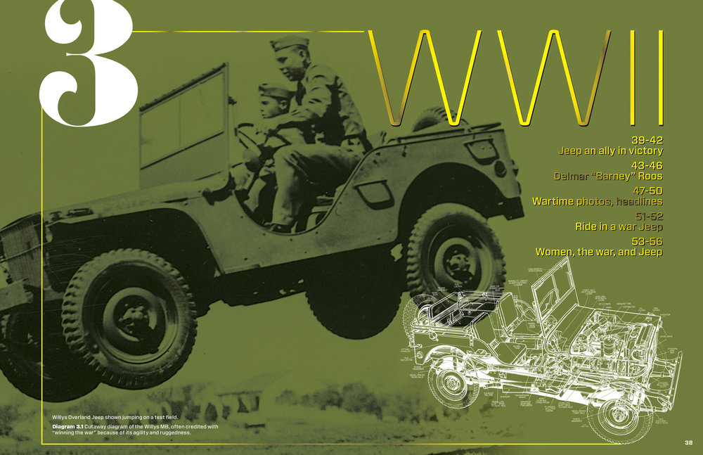 Chapter 3: World War II — Where the Jeep would introduce itself to the world out of necessity.